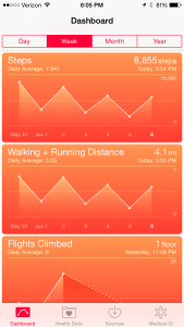 My step count from my first prelim week. Can you guess which days I was sitting locked in a room for eight hours?